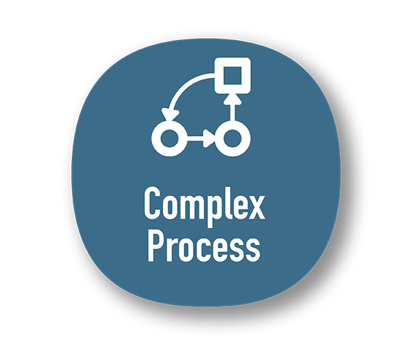 ihover6-complex-process
